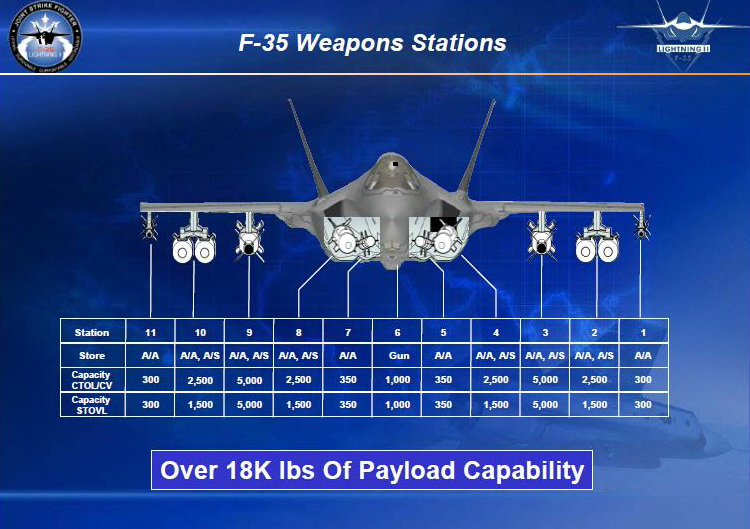 F-35 Development and News Thread: - Page 6 F-35-lightning-ii-weapons-stations
